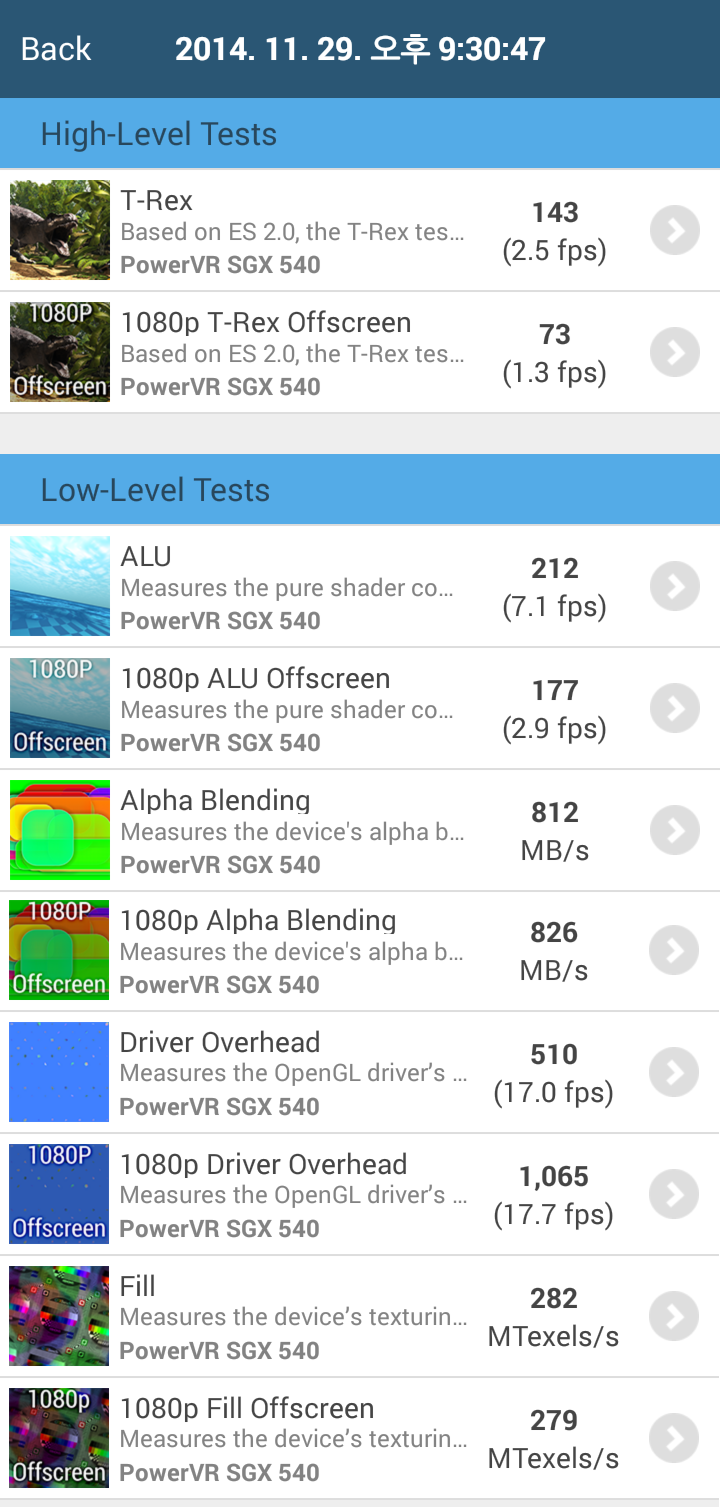 gnex GFXBench.png