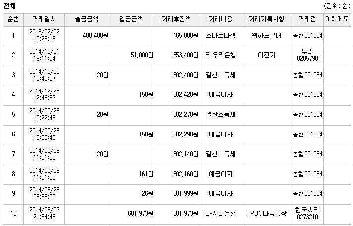 운영통장_내역.png